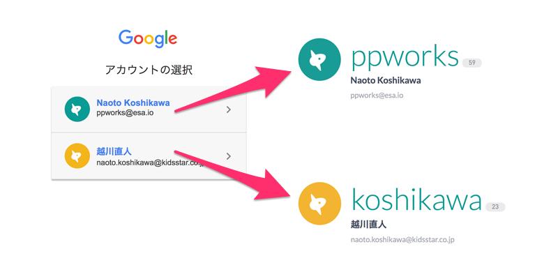 ユーザーとGoogleアカウントの関係