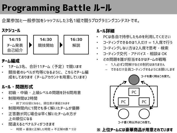 ProgrammingBattle説明資料.jpg (118.9 kB)
