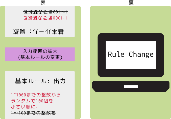 00_Rule Changeカード_compressed.png (1.3 MB)