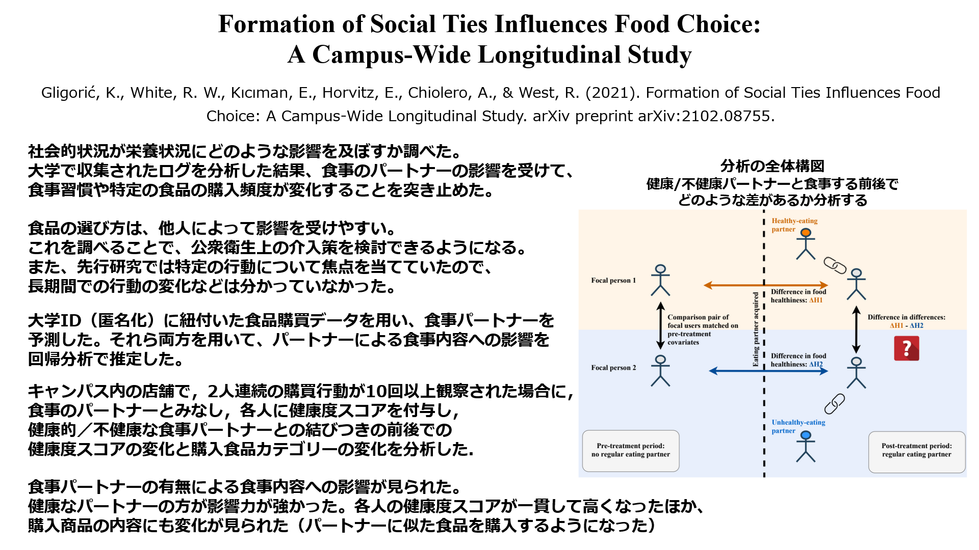 Formation of Social Ties Influences Food Choice.png (326.6 kB)