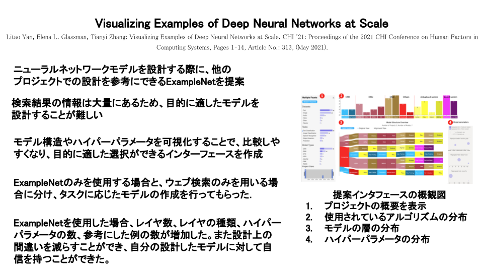 Visualizing Examples of Deep Neural Networks at Scale.png (161.9 kB)