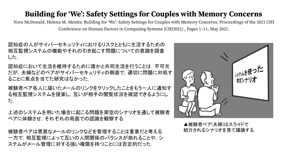 Building for 'We'_ Safety Settings for Couples with Memory Concerns.png (161.9 kB)