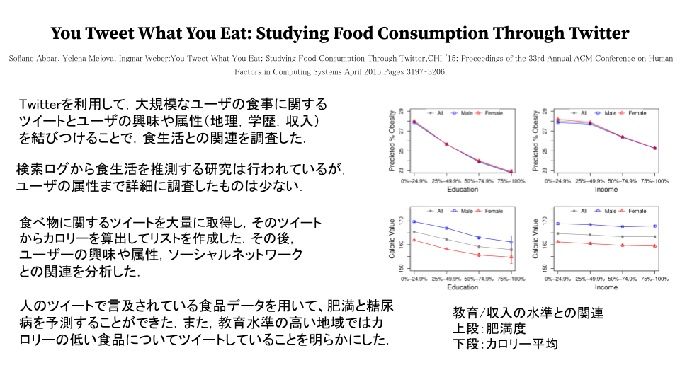 You Tweet What You Eat.png (144.0 kB)