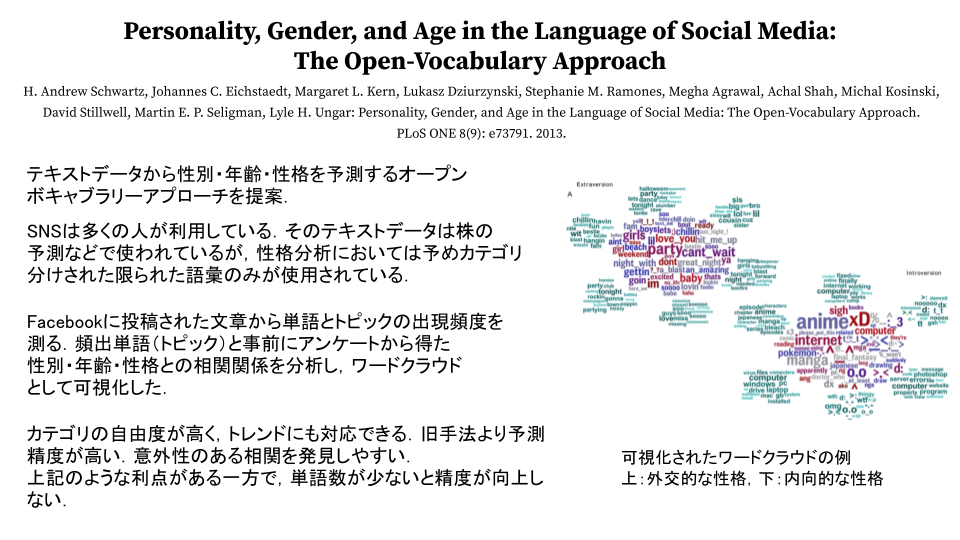 Personality, Gender, and Age in the Language of Social Media_  The Open-Vocabulary Approach (1).png (216.7 kB)