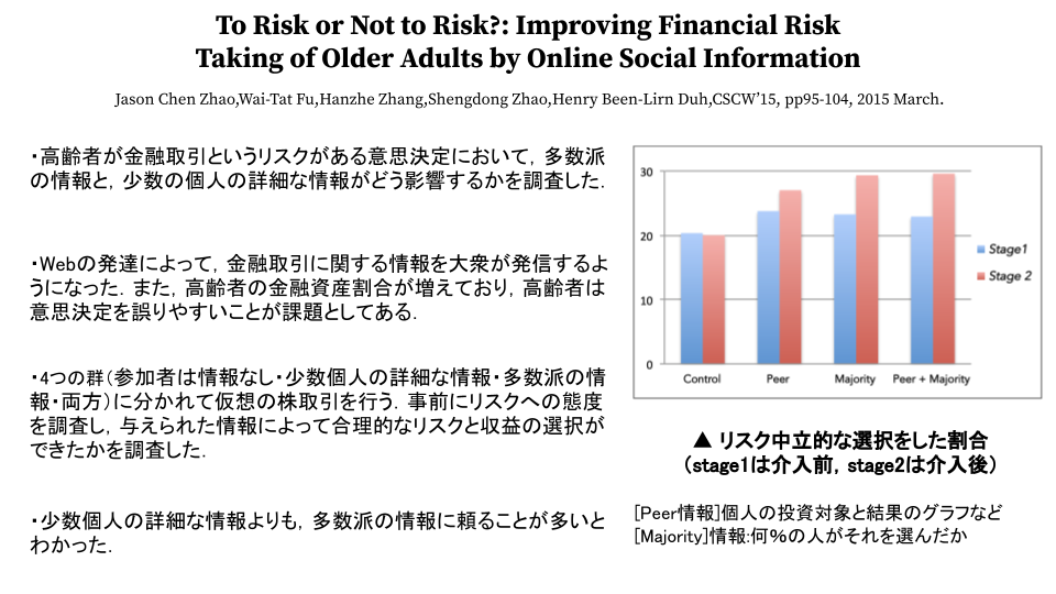 To Risk or Not to Risk__ Improving Financial Risk Taking of Older Adults by Online Social Information .png (144.9 kB)