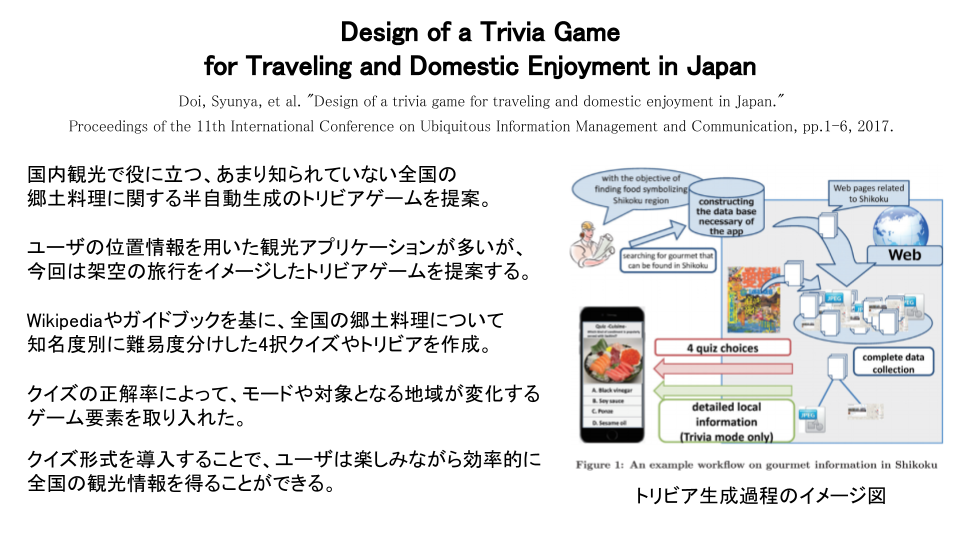 Design of a Trivia Game for Traveling and Domestic Enjoyment in Japan (1).png (230.9 kB)