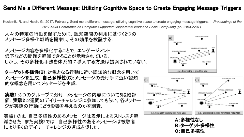 Send Me a Different Message_ Utilizing Cognitive Space to Create Engaging Message Triggers (1).png (173.5 kB)