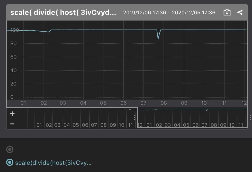 スクリーンショット 2020-12-05 17.37.07.png (82.0 kB)