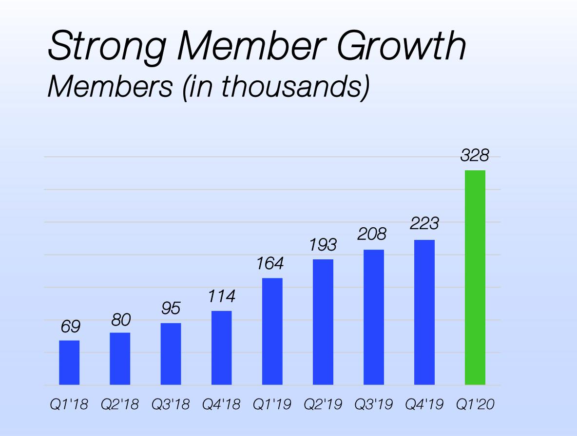 Diabetes-member.png (114.4 kB)