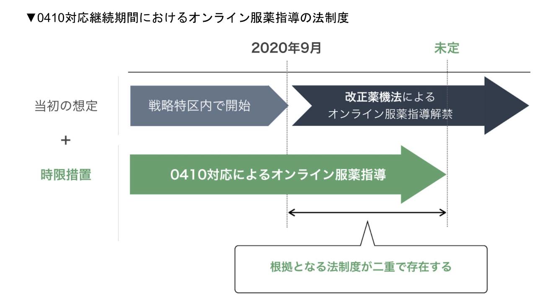 スクリーンショット 2020-10-20 20.12.49.png (286.0 kB)