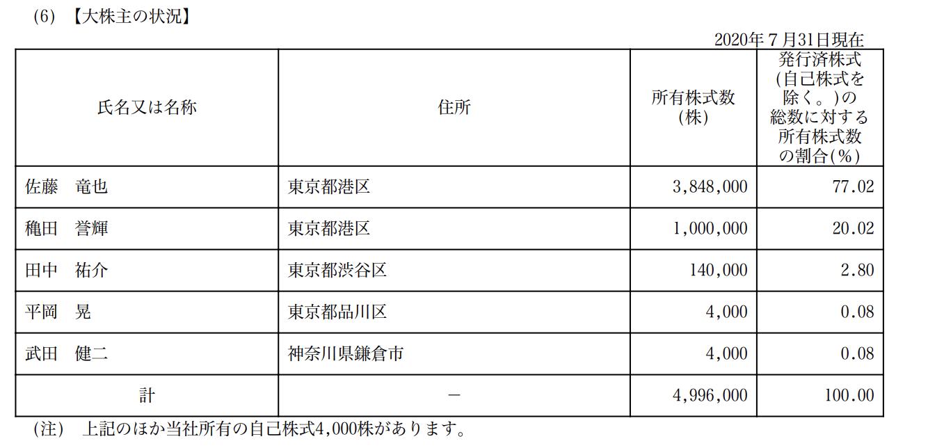 スクリーンショット 2021-01-03 19.39.17.png (171.0 kB)