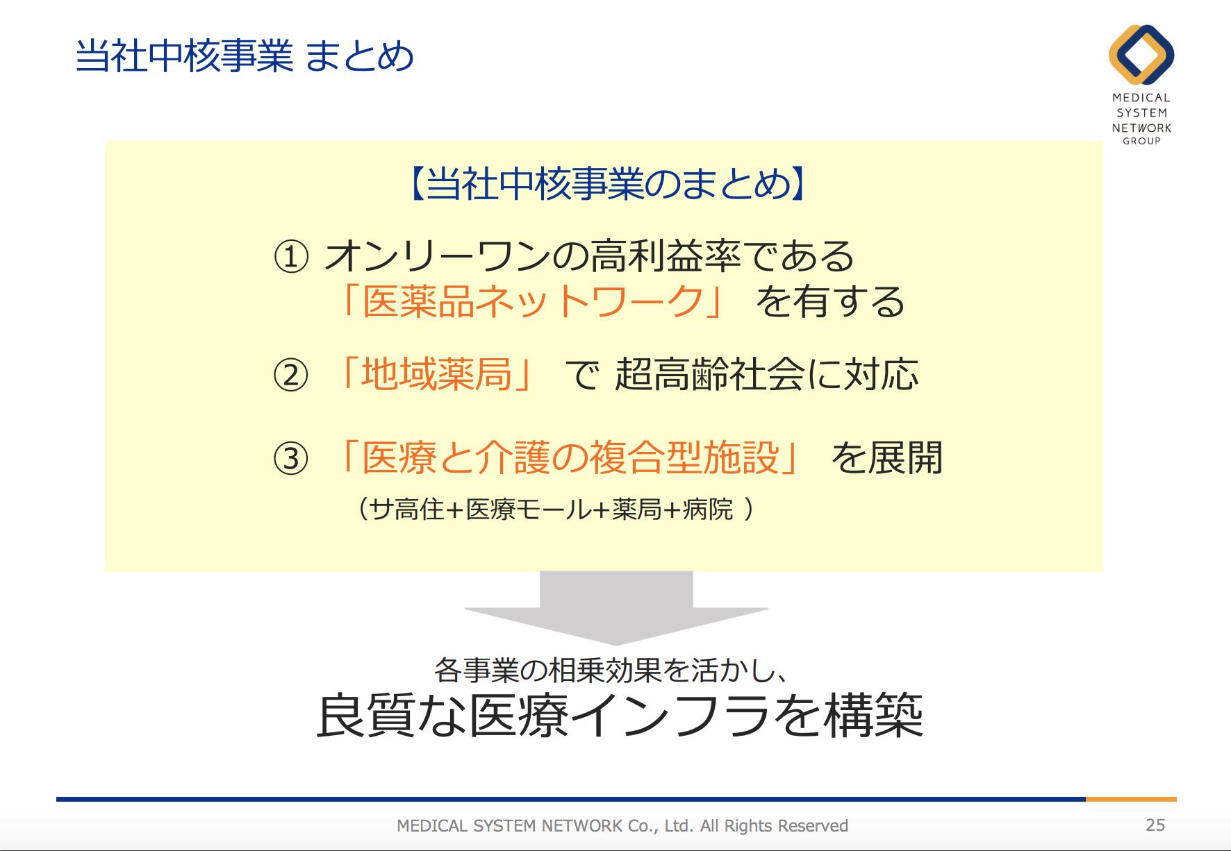 スクリーンショット 2021-02-20 23.39.47.png (274.1 kB)