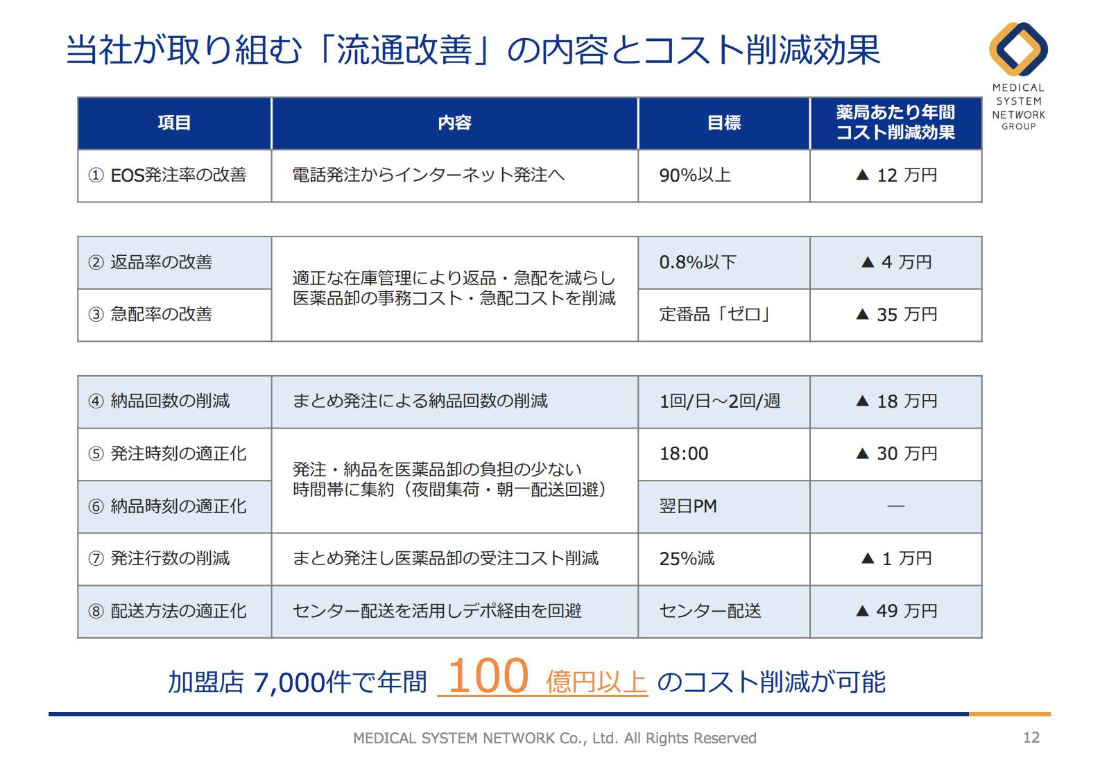 スクリーンショット 2021-02-21 11.31.31.png (380.8 kB)