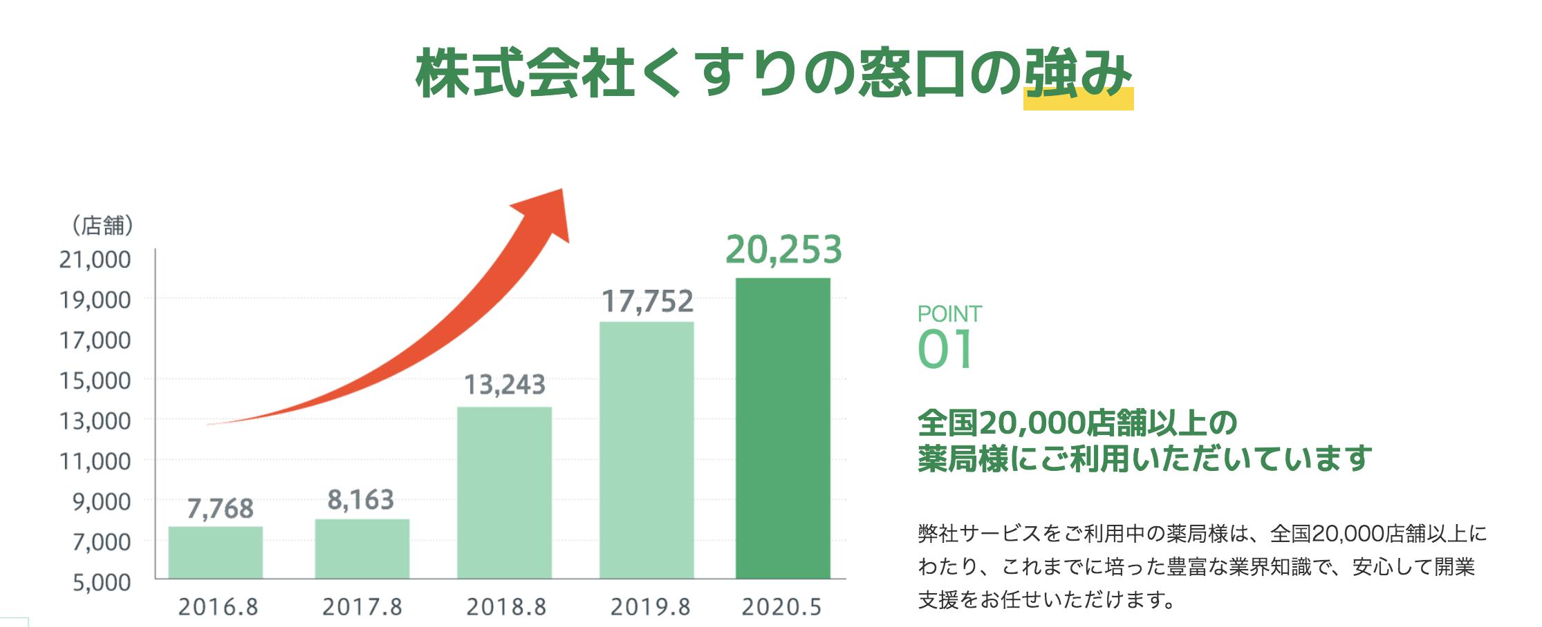 スクリーンショット 2021-02-21 0.48.04.png (319.7 kB)