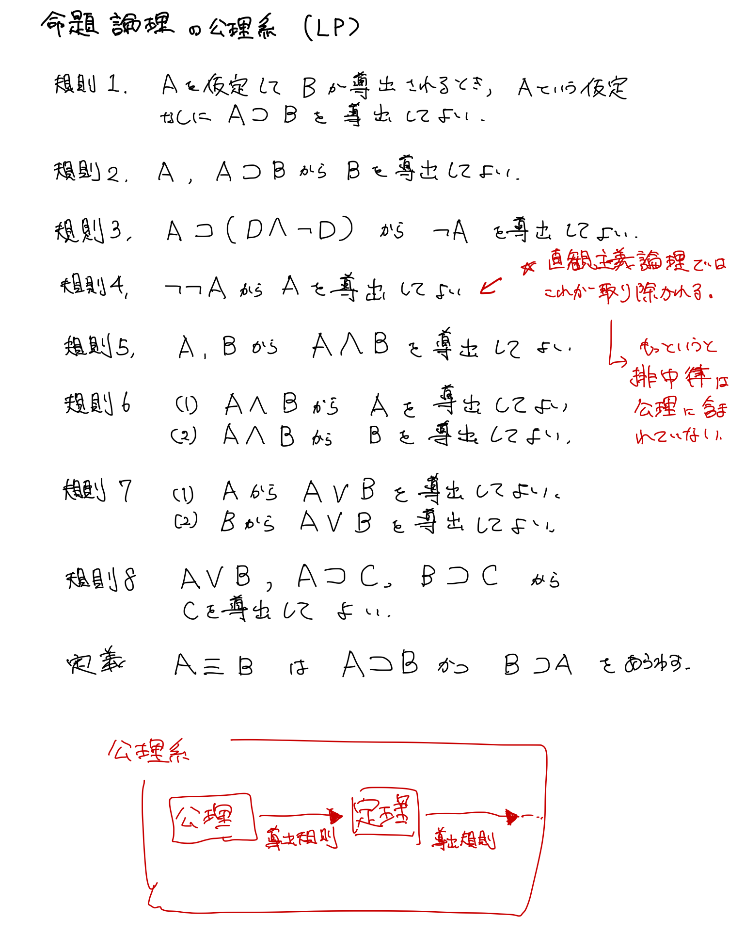 LP.png (337.5 kB)