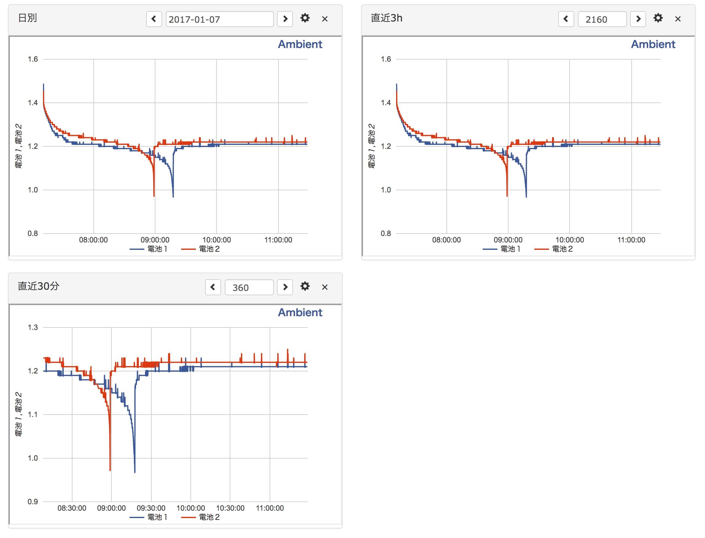 手元のeneloopを比較.jpg (305.5 kB)