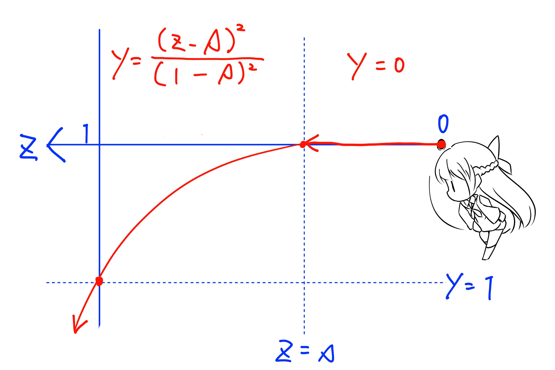 curve.png (281.8 kB)