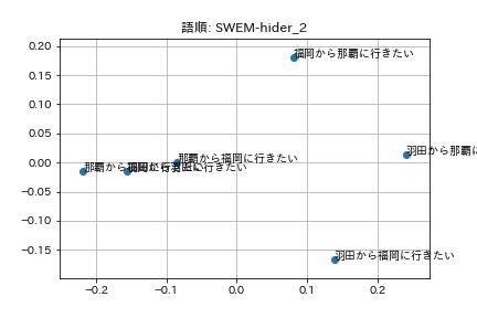 語順: SWEM-hider_2.png (19.2 kB)
