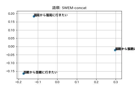 語順: SWEM-concat.png (15.3 kB)