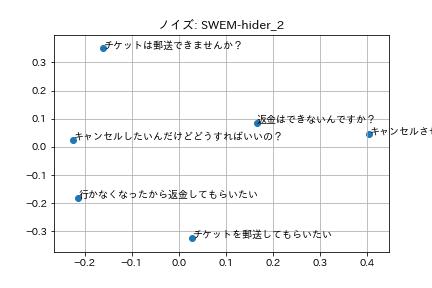 ノイズ: SWEM-hider_2.png (21.6 kB)