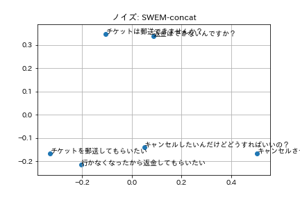 ノイズ: SWEM-concat.png (19.9 kB)