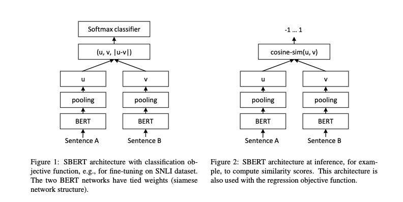 SBERT-model.jpg (50.7 kB)
