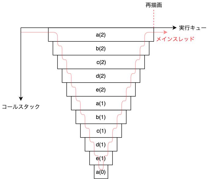 同期的実行.png (40.9 kB)