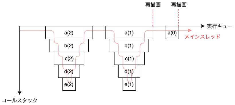 非同期的実行.png (31.3 kB)