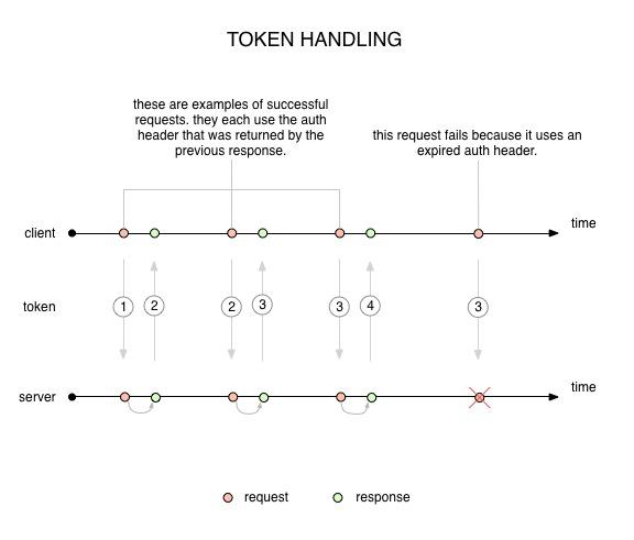 token-update-detail.jpg (42.9 kB)